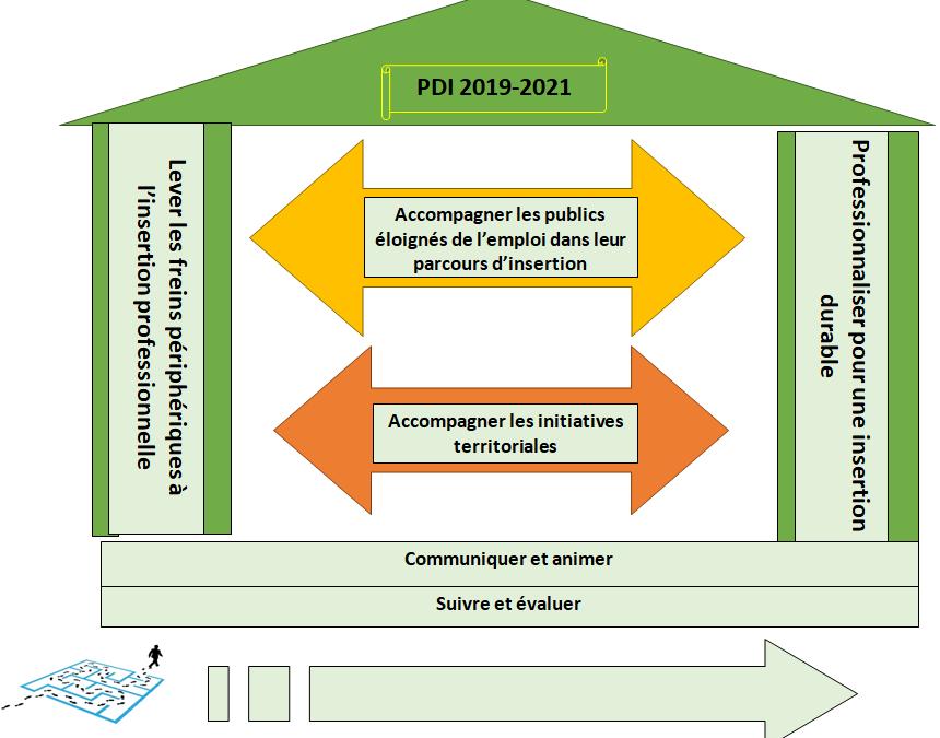 Programme Départemental d'Insertion (PDI)